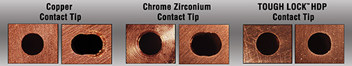 Resistance to wear on HDP tip, chrome zirconium tip, and copper tip that shows HDP wears significantly less